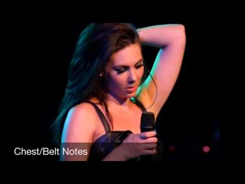 The Vocal Range Of Elize Ryd G#3 - C#6(E6)