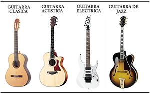que tipo de guitarra