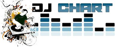 mundo dj chart
