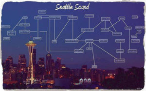 escena de seattle