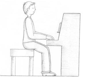 lesiones en el músico